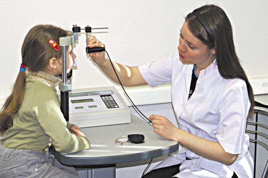 Лечение миопии (близорукости)