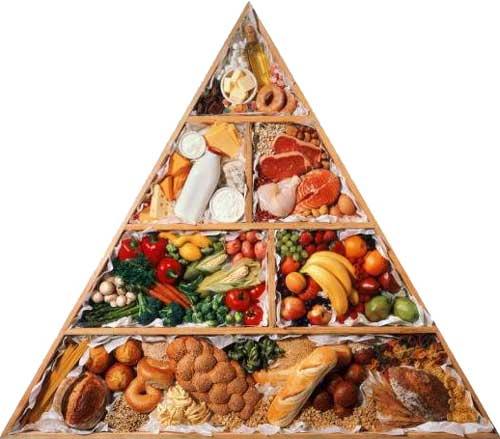 Здоровое питание – залог здорового сердца