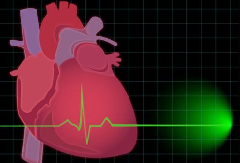 Бета-блокаторы для лечения сердечно-сосудистых заболеваний
