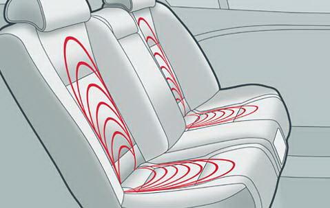 Как подогрев сидений может повлиять на организм мужчины?