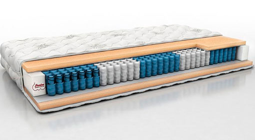Ортопедические подушки и матрасы – комфортный и здоровый сон