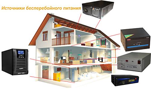 Обеспечение надежного потребления и получения необходимой энергии, интернет магазин АльтСфера.Ру