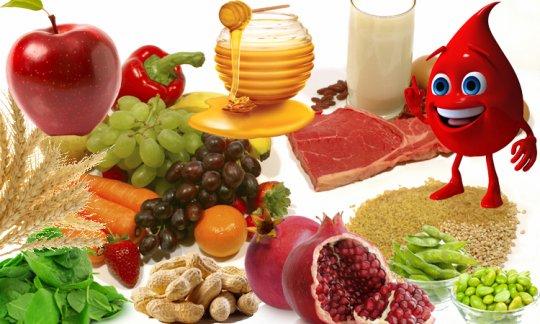 9 незаменимых продуктов для повышения гемоглобина