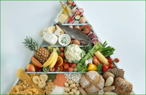 Основные принципы диеты для профилактики рака