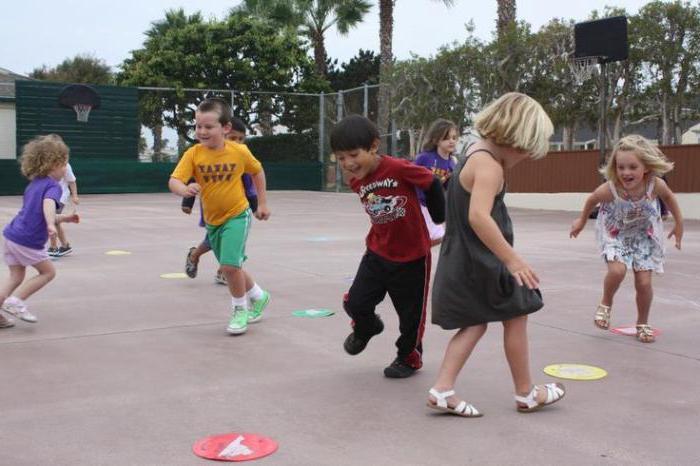 Что нужно знать о физическом воспитании дошкольника
