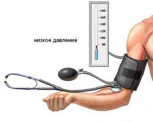 Как правильно измерить давление? 5 хитростей